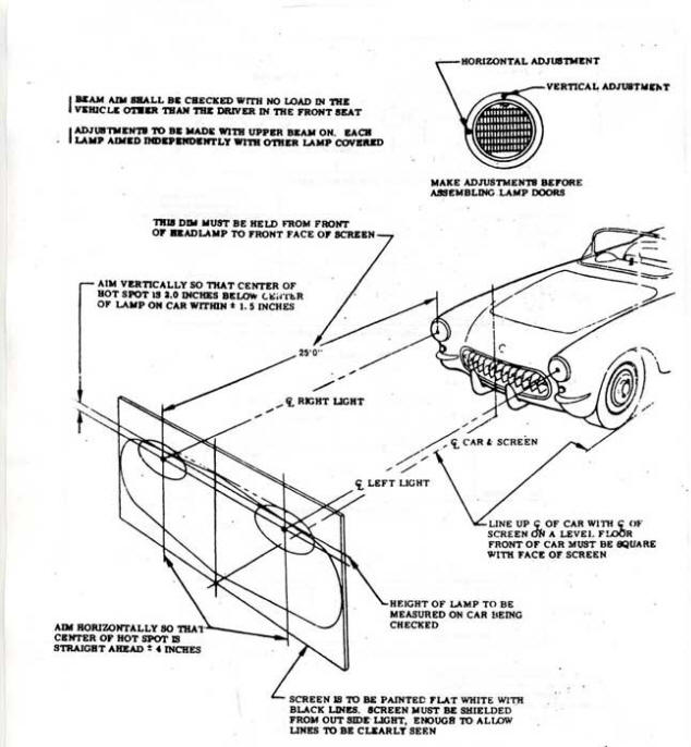 headlight adjustment diagram 28 wiring diagram images Club Car 36V Wiring-Diagram club car headlight wiring diagram 48 volt