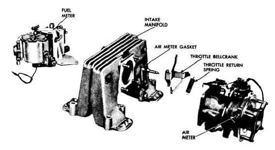 FI-Components-w