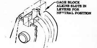 Gage Block