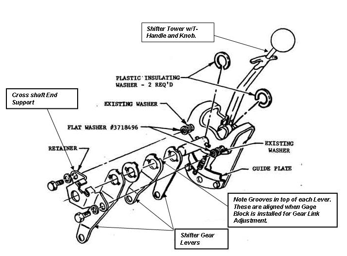 Shifter Picture Parts