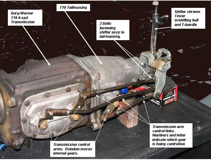 T3530p90 Auto Transmission Swap additionally Excalibur Wiring Diagrams as well 694516 Intake Coolant Lines Rear together with T90 additionally 684549 Battery Starter Alternator Wiring. on t5 transmission diagram