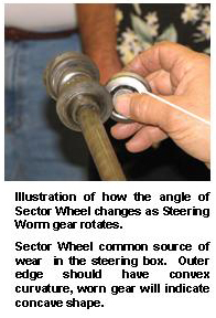 Sector Motion