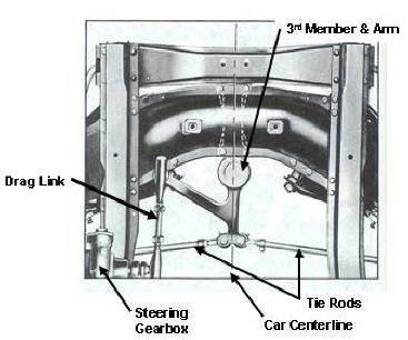 Steering Adjust